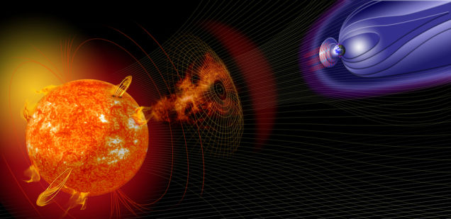 New Solar Storm Forecast Gives Over 24 Hours Warning of Disruption