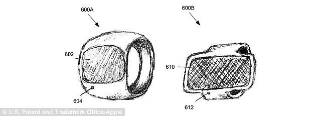Apple's Already Patented an Idea for an iRing