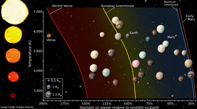 The 20 Most Earth-Like Exoplanets We've Found