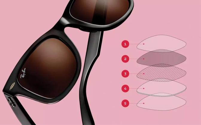 All good sunglasses have these five things