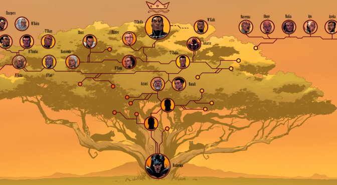 World of Wakanda! Marvel Releases the Black Panther's Family Tree (And There's a White Bro in It!)